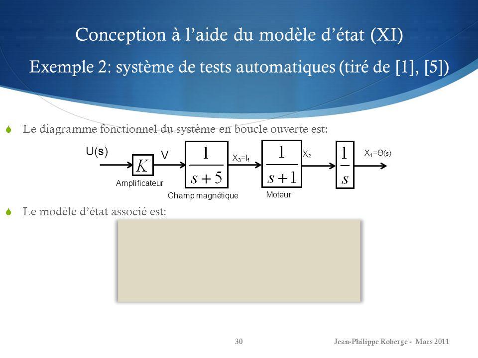 Conception à l'aide du modèle d'état (XI) Exemple 2: système de tests automatiques (tiré de [1], [5])